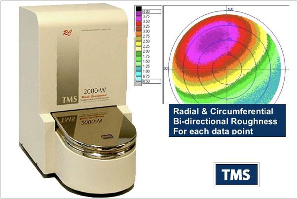 The new TMS table top scatterometer